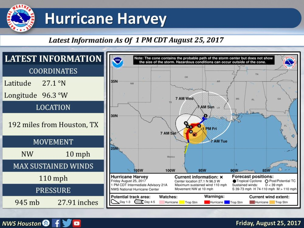 1 PM update from NHC keeps #Harvey as a Category 2 hurricane with a central pressure of 945 mb and max sustained winds of 110 mph