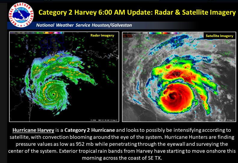 Data by US National Weather Service Houston-Galveston Texas