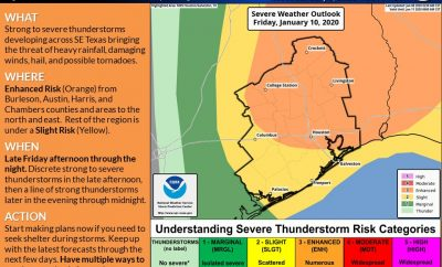 Severe Thunderstorm Outlook for Friday