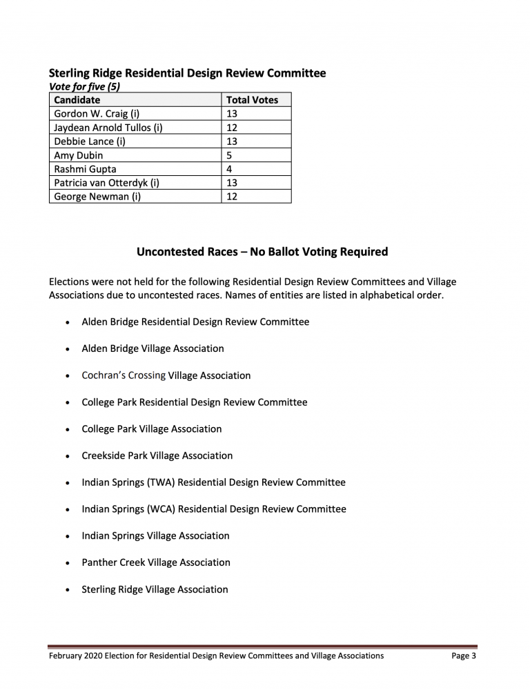 Unofficial election results for Residential Design Review Committees and Village Associations