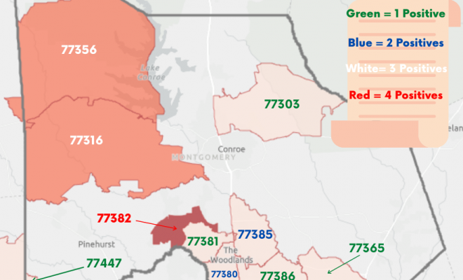 Montgomery County Zip Codes COVID-19 Cases