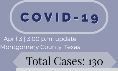 Montgomery County COVID-19 Cases April 3 2020
